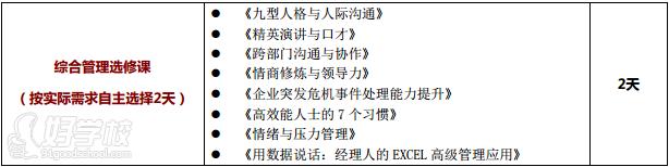 《时代华商采购+物流+供应链班》课程学习内容.PNG