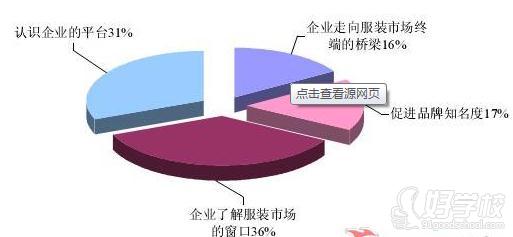 广州服装市场调查及流行分析培训班