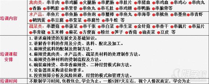 四川冒菜+骨汤麻辣烫培训班课程内容