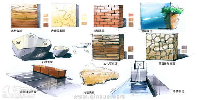 1)地面的表现 2)玻璃的表现 3)石材的表现 4)木材的表现 配景练习图片