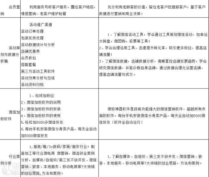 广州汇学教育学校 课程内容