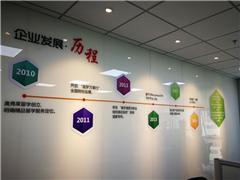 北京美国TOP60研究生入学申请服务