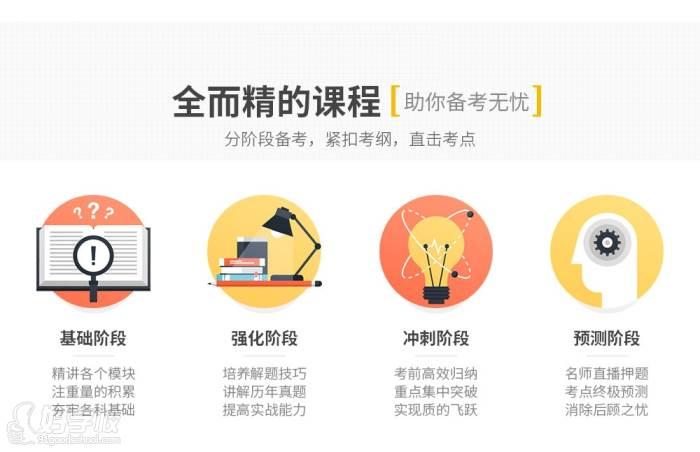 广州中才新起点教育