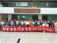 工商管理实战型总裁班(EMBA)培训课程