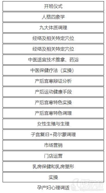 产后康复师课程安排(上)