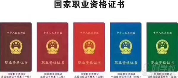 合肥纤尚国际美业连锁学校  职业资格证书