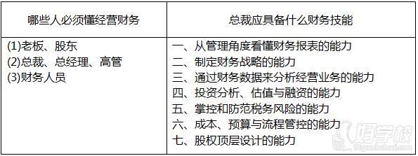 北京聚商圈培训中心-《财税大系统》讲授要点