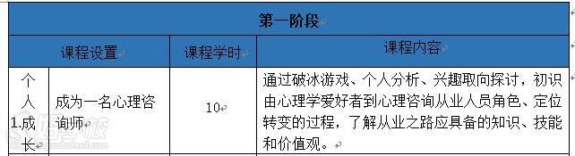 深圳心理咨询师资格认证培训班  课程 第一阶段