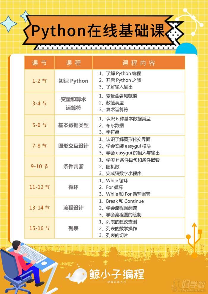 在线编程课Python