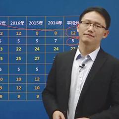 學天教育網校天津校區圖