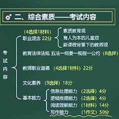 天津易中教育网络授课图3