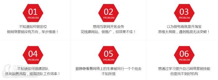 深圳单仁资讯培训中心 学员疑惑