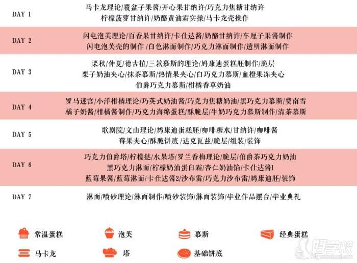 深圳甜蜜时光烘焙学校 法式西点