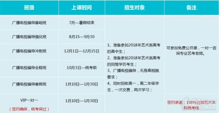 广西状元廊传媒培训学校  专业班型
