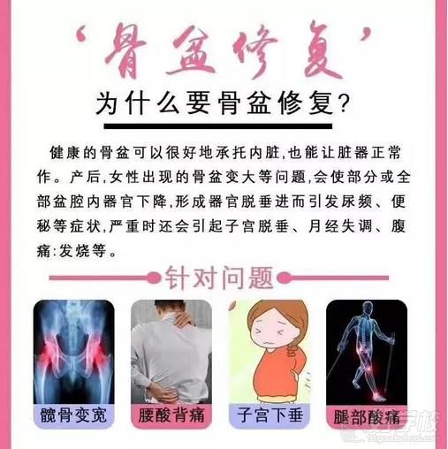 上海江龍健康管理培訓中心(御指嬋愛)  骨盆修復教學內容