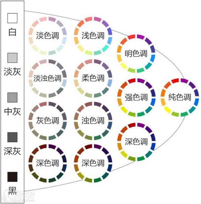 广州量宅定制设计教育  色调图
