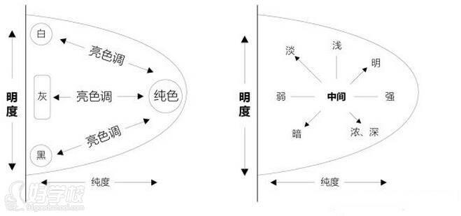 广州量宅定制设计教育  色调要素