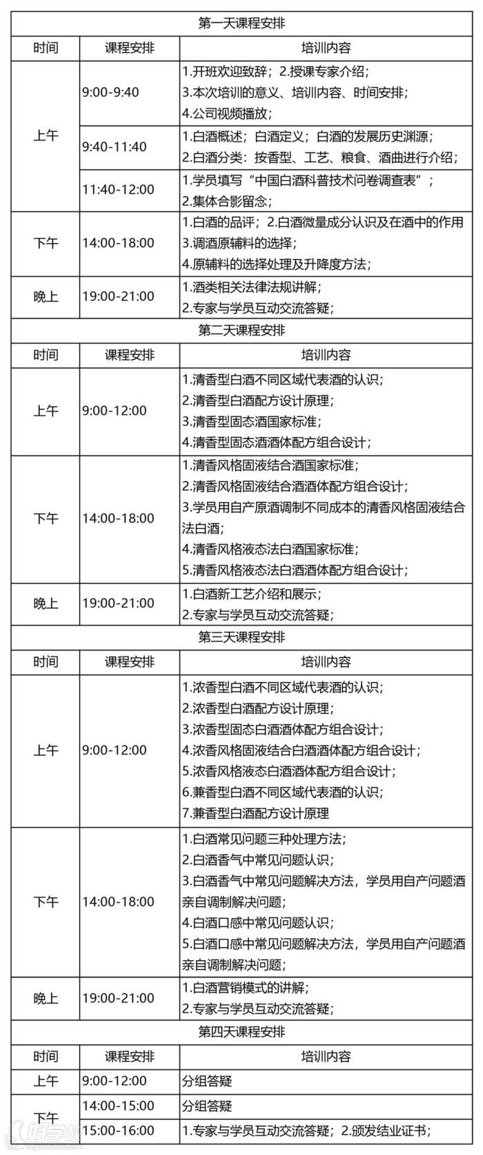 四川省天府名優酒研究中心  課程安排