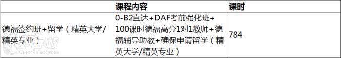 上海欧那教育  教学设置