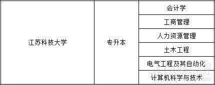 江苏科技大学  课程内容