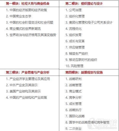 北京乾元商学教育 学习内容一