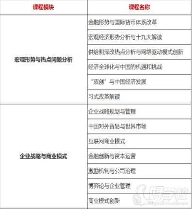 北京大学 学习科目一
