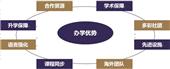 北京外国语大学国际高中怎么样?入学难不难