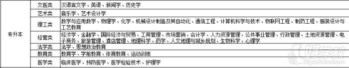湖南师范大学 专业