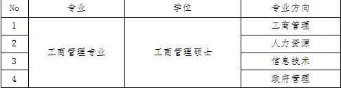 永恒大学工商管理硕士北京招生简章
