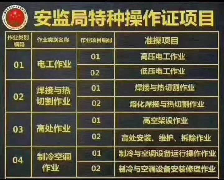 广安安监局特种操作证项目