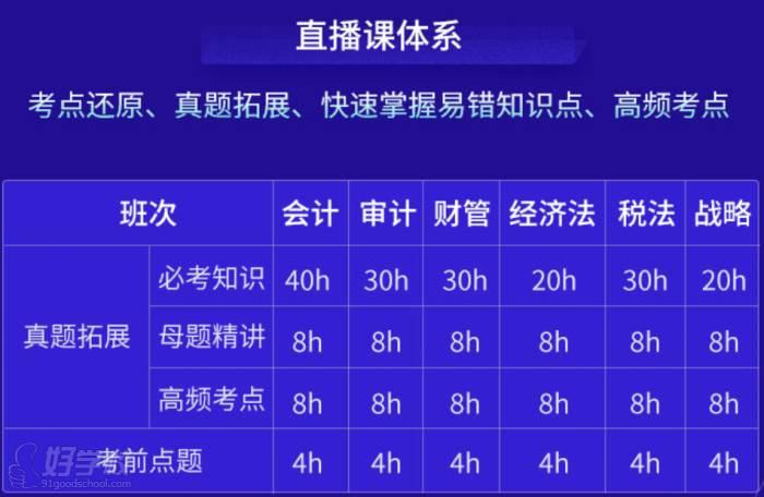 广州众学教育 直播课程安排
