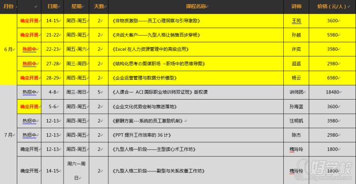 上海地平线培训7-8月公开课课程