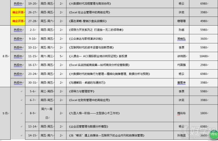 上海地平线培训8-9月公开课课程