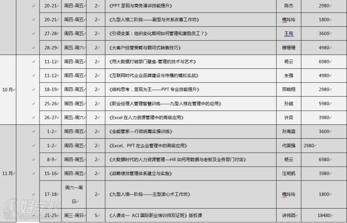 上海地平线培训10-11月公开课课程
