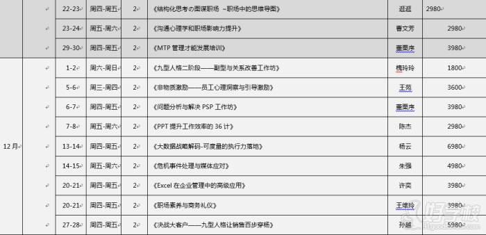 上海地平线培训12月公开课课程