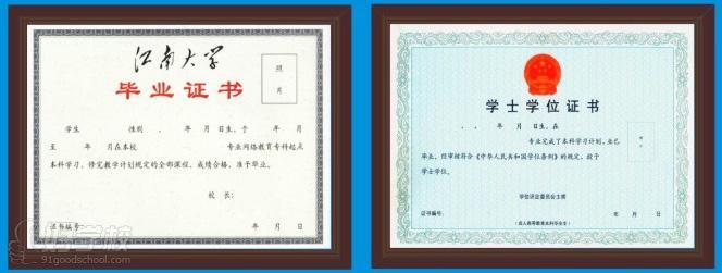 成人教育学院是什么_教育部分公共基础课程统考,符合学位授予条件的授予江南大学成人学士