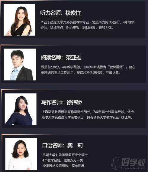 上海环球雅思   课程名师