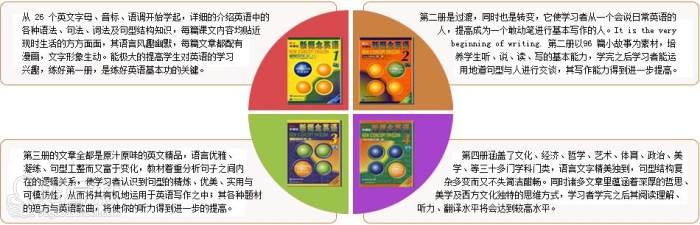 新概念英語教材優勢