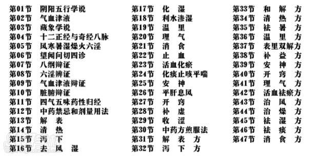 中医名师传承 课程内容