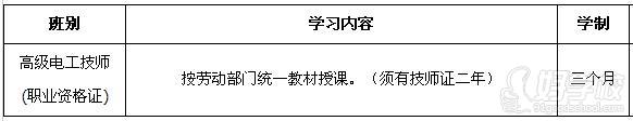 南华高级电工课程设置