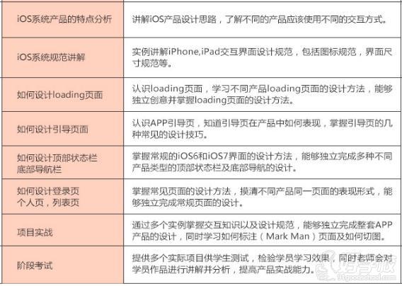 广州高级视觉设计师培训班-广州达内教育-【学费,地址